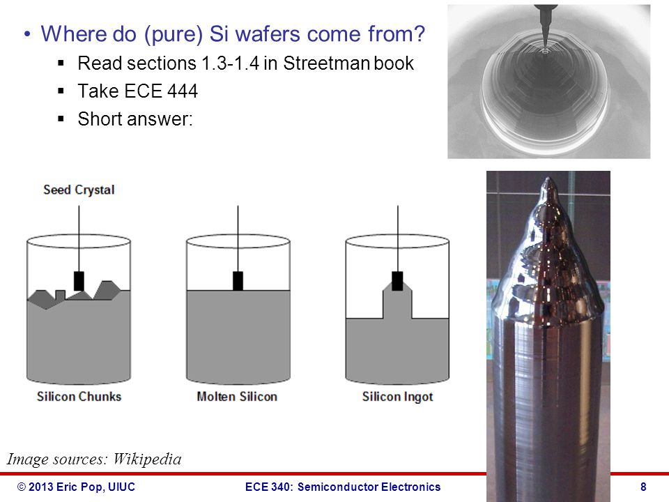 © 2013 Eric Pop, UIUCECE 340: Semiconductor Electronics Where do (pure) Si wafers come from?  Read sections 1.3-1.4 in Streetman book  Take ECE 444