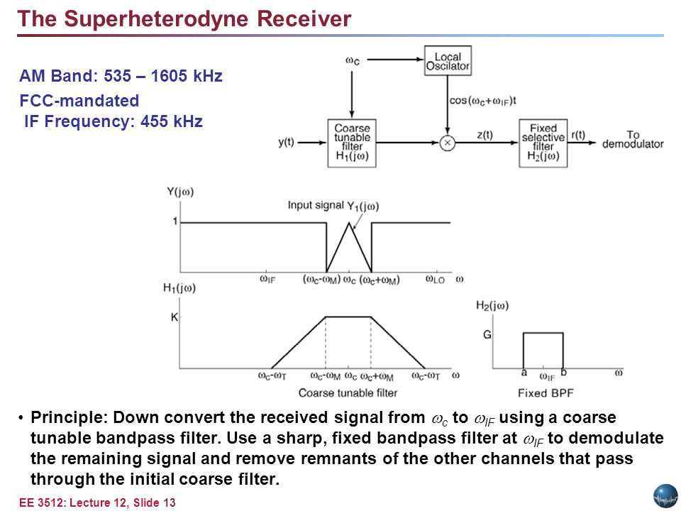 EE 3512: Lecture 12, Slide 13 Principle: Down convert the received signal from  c to  IF using a coarse tunable bandpass filter.