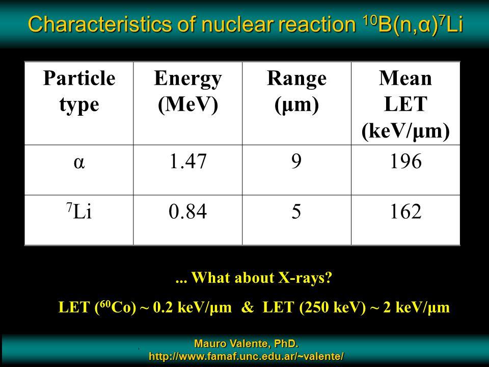Prof. Mauro Valente - CONICET & Universidad Nacional de Cordoba 20 Characteristics of nuclear reaction 10 B(n,α) 7 Li Mauro Valente, PhD. http://www.f