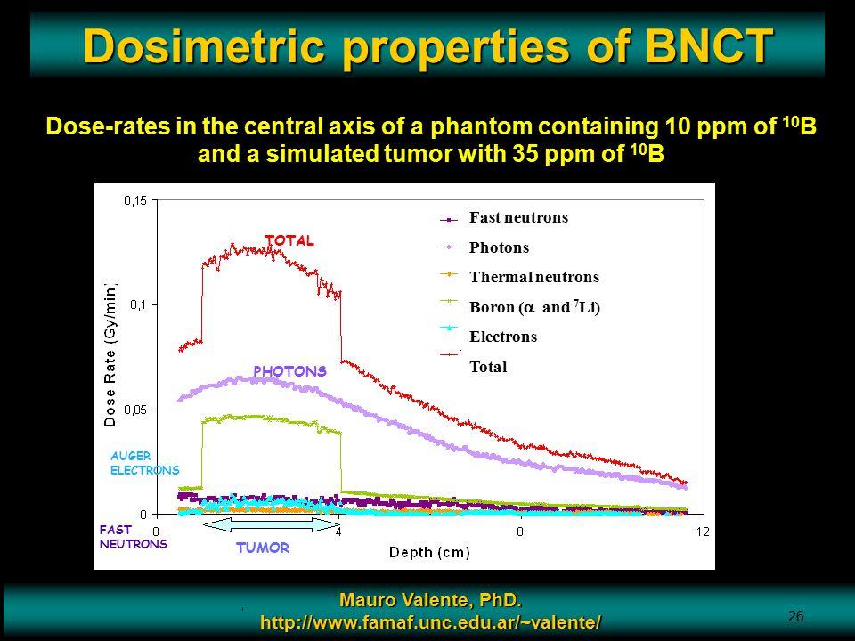 Prof. Mauro Valente - CONICET & Universidad Nacional de Cordoba 26 Dosimetric properties of BNCT Mauro Valente, PhD. http://www.famaf.unc.edu.ar/~vale