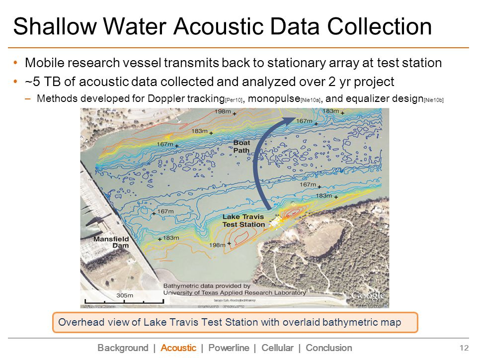 Shallow Water Acoustic Data Collection Mobile research vessel transmits back to stationary array at test station ~5 TB of acoustic data collected and analyzed over 2 yr project – Methods developed for Doppler tracking [Per10], monopulse [Nie10a], and equalizer design [Nie10b] 12 Background | Acoustic | Powerline | Cellular | Conclusion Overhead view of Lake Travis Test Station with overlaid bathymetric map