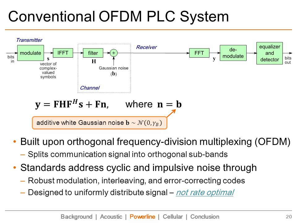 Conventional OFDM PLC System 20 Background | Acoustic | Powerline | Cellular | Conclusion Built upon orthogonal frequency-division multiplexing (OFDM) – Splits communication signal into orthogonal sub-bands Standards address cyclic and impulsive noise through – Robust modulation, interleaving, and error-correcting codes – Designed to uniformly distribute signal – not rate optimal