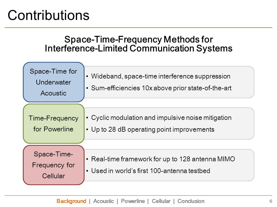 Contributions Background | Acoustic | Powerline | Cellular | Conclusion 6 Space-Time-Frequency Methods for Interference-Limited Communication Systems