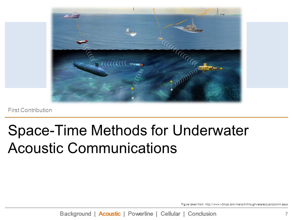 Space-Time Methods for Underwater Acoustic Communications First Contribution 7 Background | Acoustic | Powerline | Cellular | Conclusion Figure taken from: http://www.l-3mps.com/maripro/throughwateracousticcomm.aspx