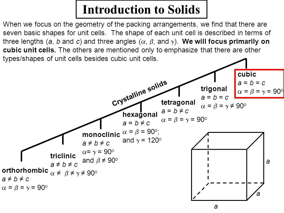Introduction to Solids When we focus on the geometry of the packing arrangements, we find that there are seven basic shapes for unit cells. The shape