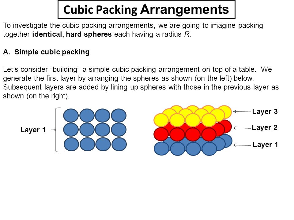 Cubic Packing Arrangements To investigate the cubic packing arrangements, we are going to imagine packing together identical, hard spheres each having