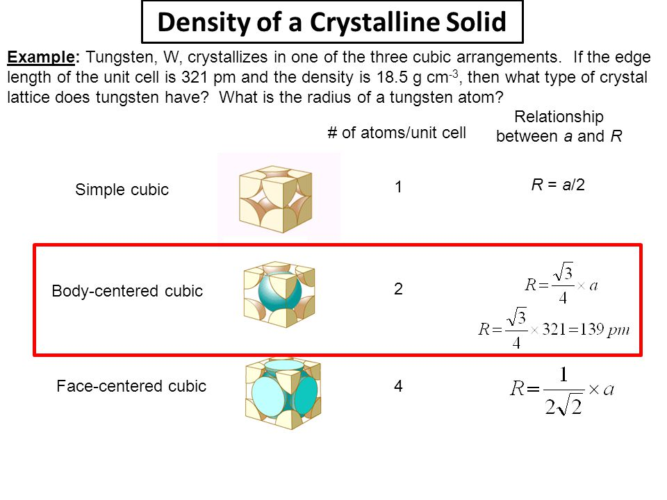 Density of a Crystalline Solid Example: Tungsten, W, crystallizes in one of the three cubic arrangements. If the edge length of the unit cell is 321 p