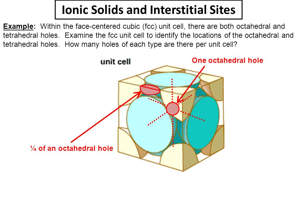 Ionic Solids and Interstitial Sites Example: Within the face-centered cubic (fcc) unit cell, there are both octahedral and tetrahedral holes. Examine