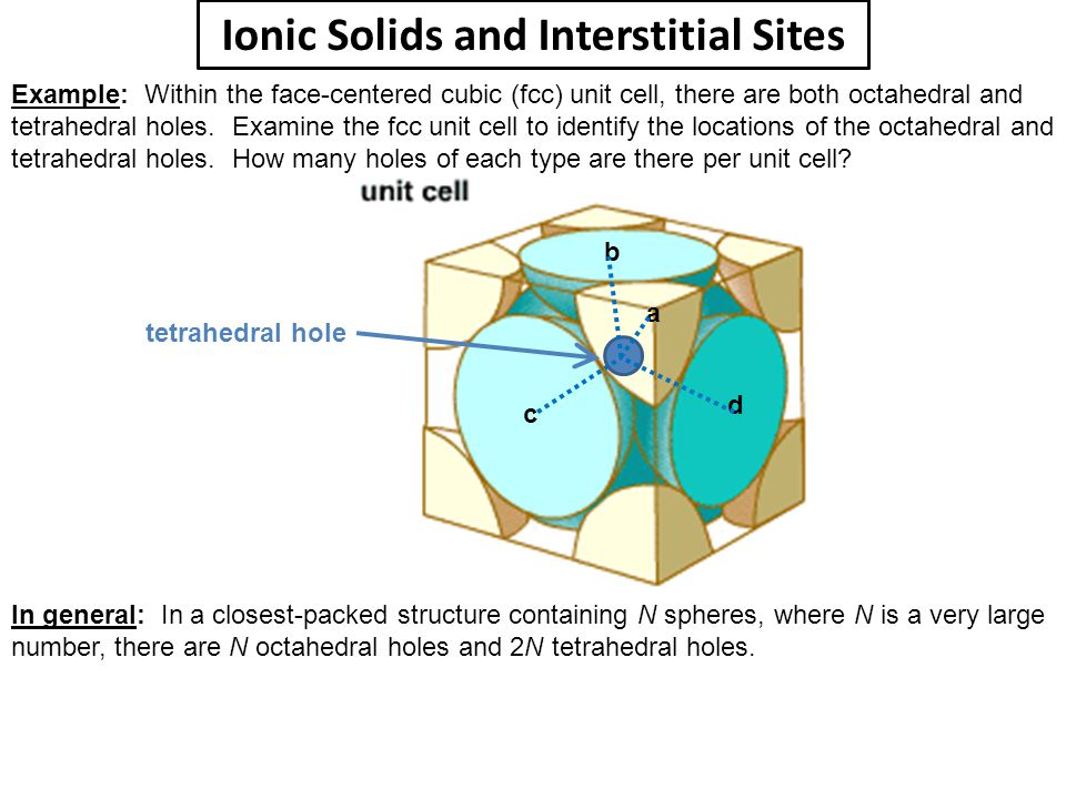 Ionic Solids and Interstitial Sites a b c d tetrahedral hole Example: Within the face-centered cubic (fcc) unit cell, there are both octahedral and te