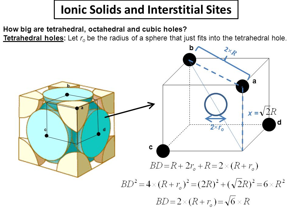 Ionic Solids and Interstitial Sites How big are tetrahedral, octahedral and cubic holes? Tetrahedral holes: Let r o be the radius of a sphere that jus