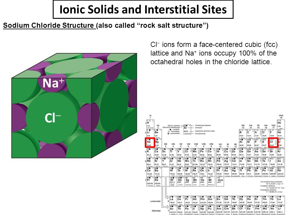 "Ionic Solids and Interstitial Sites Sodium Chloride Structure (also called ""rock salt structure"") Cl − ions form a face-centered cubic (fcc) lattice a"