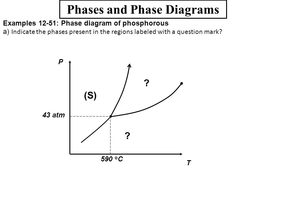 Phases and Phase Diagrams Examples 12-51: Phase diagram of phosphorous a) Indicate the phases present in the regions labeled with a question mark? T P