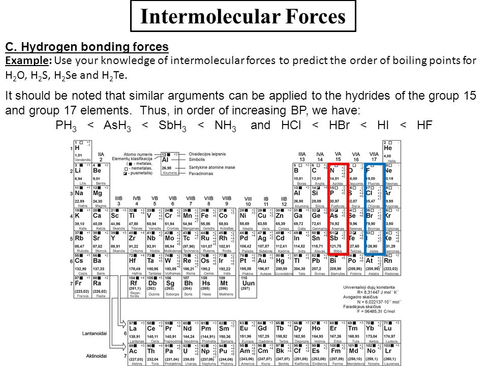 Intermolecular Forces C. Hydrogen bonding forces Example:Use your knowledge of intermolecular forces to predict the order of boiling points for H 2 O,