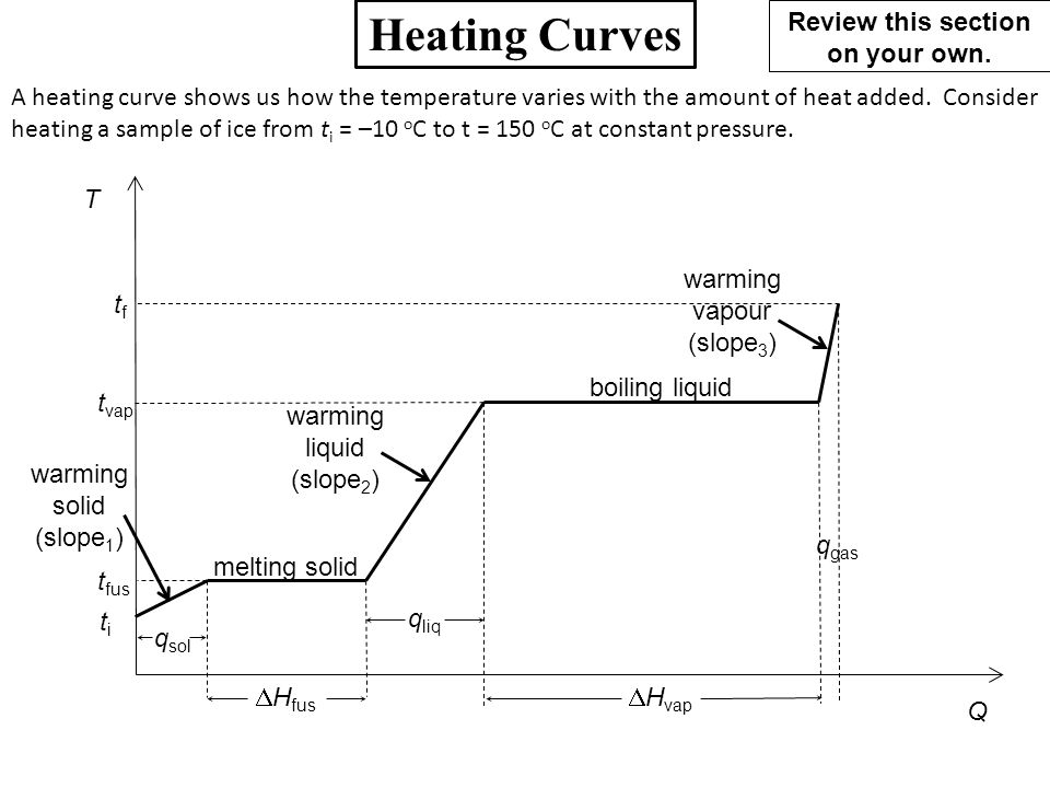 Heating Curves A heating curve shows us how the temperature varies with the amount of heat added. Consider heating a sample of ice from t i = –10 o C