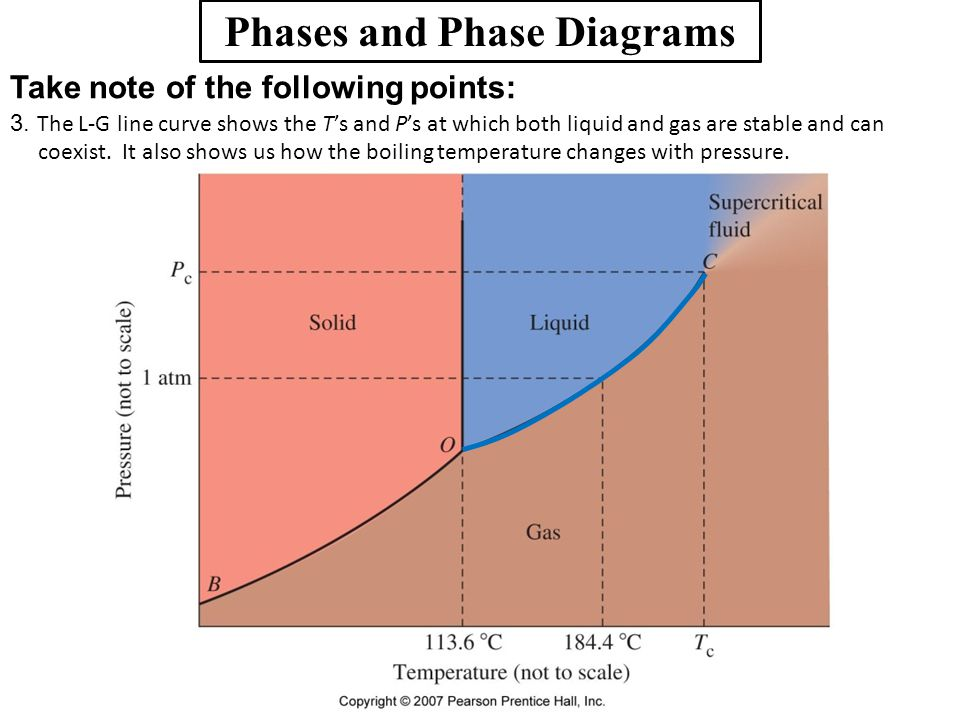 Phases and Phase Diagrams Take note of the following points: 3. The L-G line curve shows the T's and P's at which both liquid and gas are stable and c
