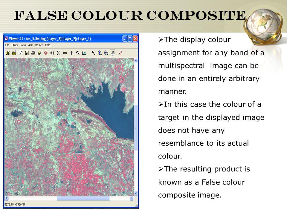 …unregistered Resultant Images