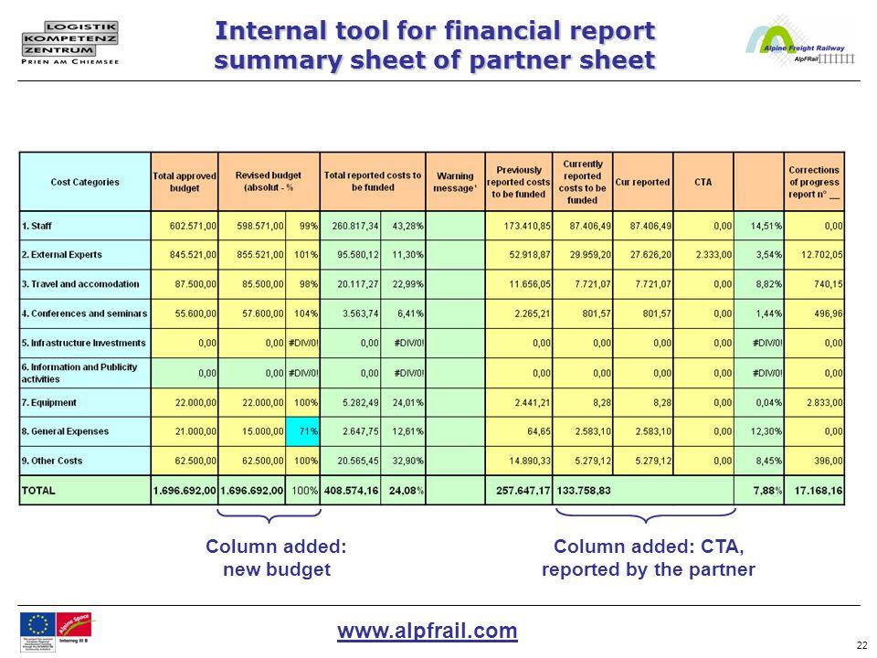 www.alpfrail.com 22 Internal tool for financial report summary sheet of partner sheet Column added: new budget Column added: CTA, reported by the partner