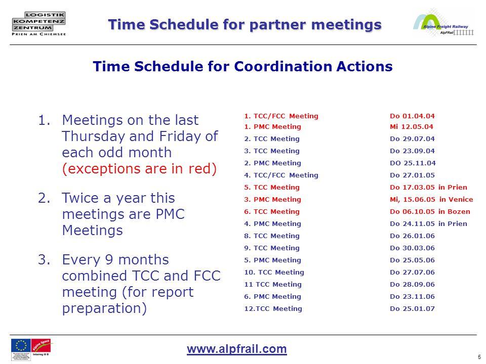 www.alpfrail.com 5 1. TCC/FCC MeetingDo 01.04.04 1.