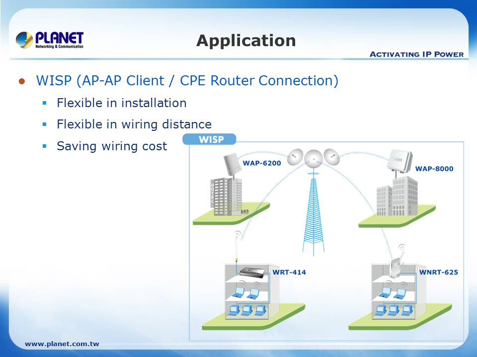 www.planet.com.tw Application WISP (AP-AP Client / CPE Router Connection)  Flexible in installation  Flexible in wiring distance  Saving wiring cost