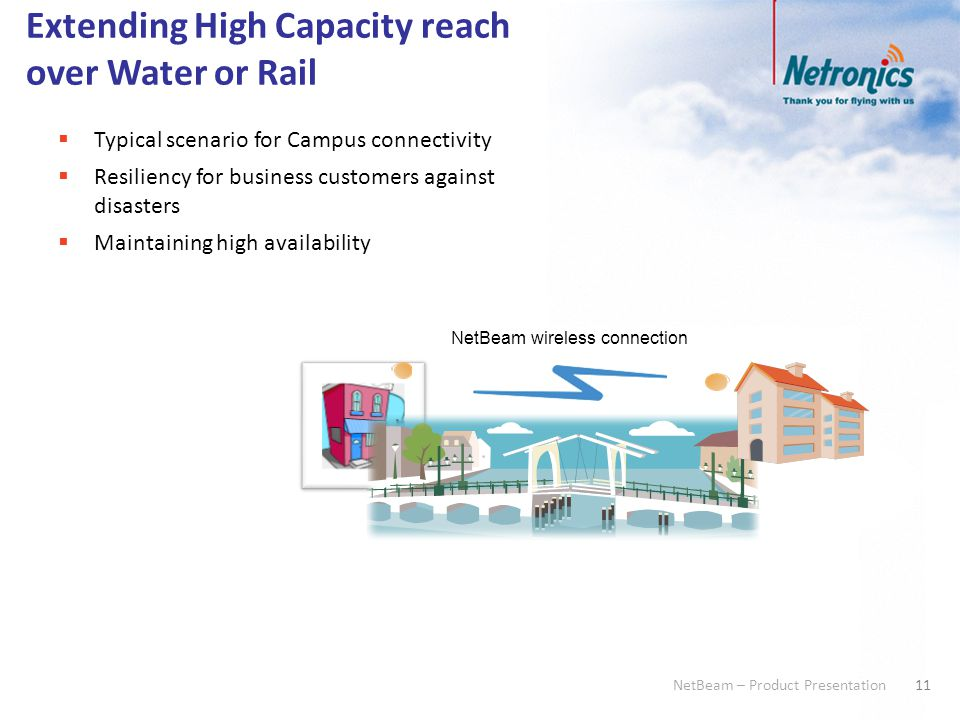 11 NetBeam – Product Presentation Extending High Capacity reach over Water or Rail  Typical scenario for Campus connectivity  Resiliency for busines