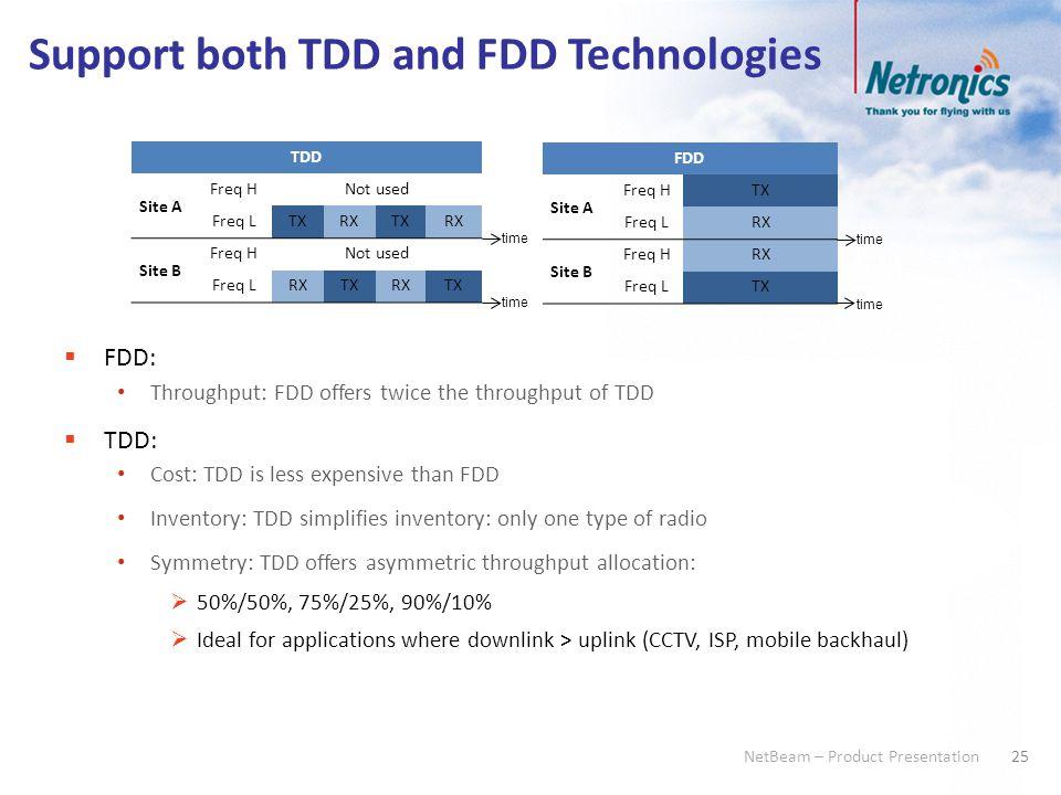 25 NetBeam – Product Presentation Support both TDD and FDD Technologies  FDD: Throughput: FDD offers twice the throughput of TDD  TDD: Cost: TDD is
