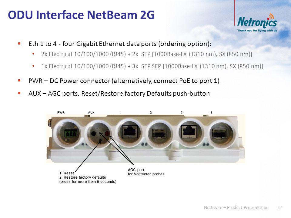 27 NetBeam – Product Presentation ODU Interface NetBeam 2G  Eth 1 to 4 - four Gigabit Ethernet data ports (ordering option): 2x Electrical 10/100/100