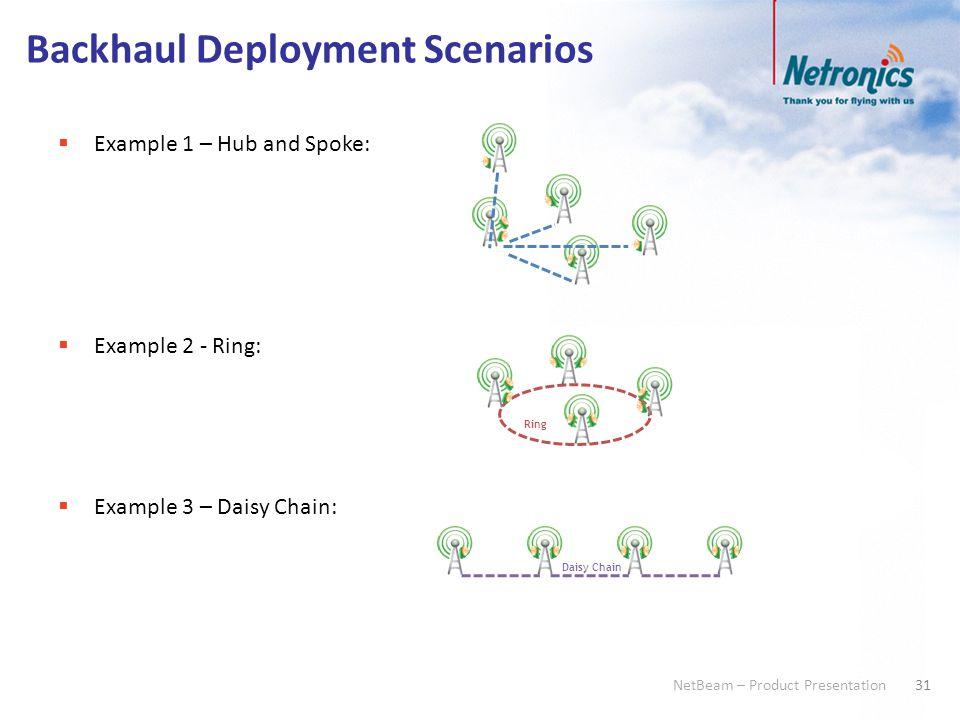 31 NetBeam – Product Presentation Backhaul Deployment Scenarios  Example 1 – Hub and Spoke:  Example 2 - Ring:  Example 3 – Daisy Chain: Ring Daisy