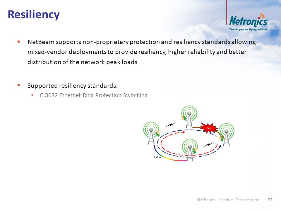 37 NetBeam – Product Presentation Resiliency  NetBeam supports non-proprietary protection and resiliency standards allowing mixed-vendor deployments