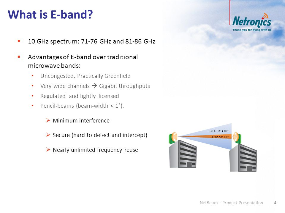 4 NetBeam – Product Presentation What is E-band?  10 GHz spectrum: 71-76 GHz and 81-86 GHz  Advantages of E-band over traditional microwave bands: U