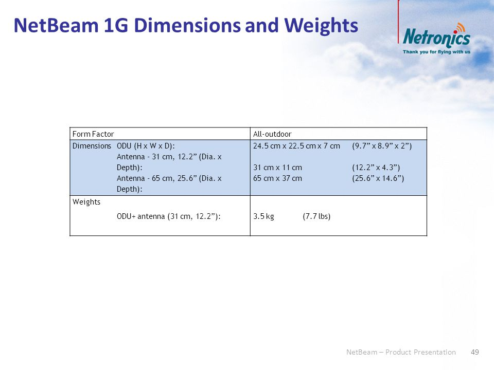 """49 NetBeam – Product Presentation NetBeam 1G Dimensions and Weights Form FactorAll-outdoor Dimensions ODU (H x W x D): Antenna - 31 cm, 12.2"""" (Dia. x"""