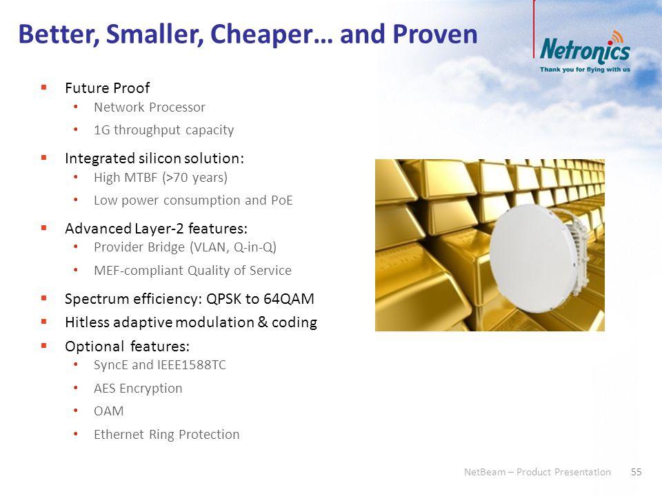 55 NetBeam – Product Presentation Better, Smaller, Cheaper… and Proven  Future Proof Network Processor 1G throughput capacity  Integrated silicon so