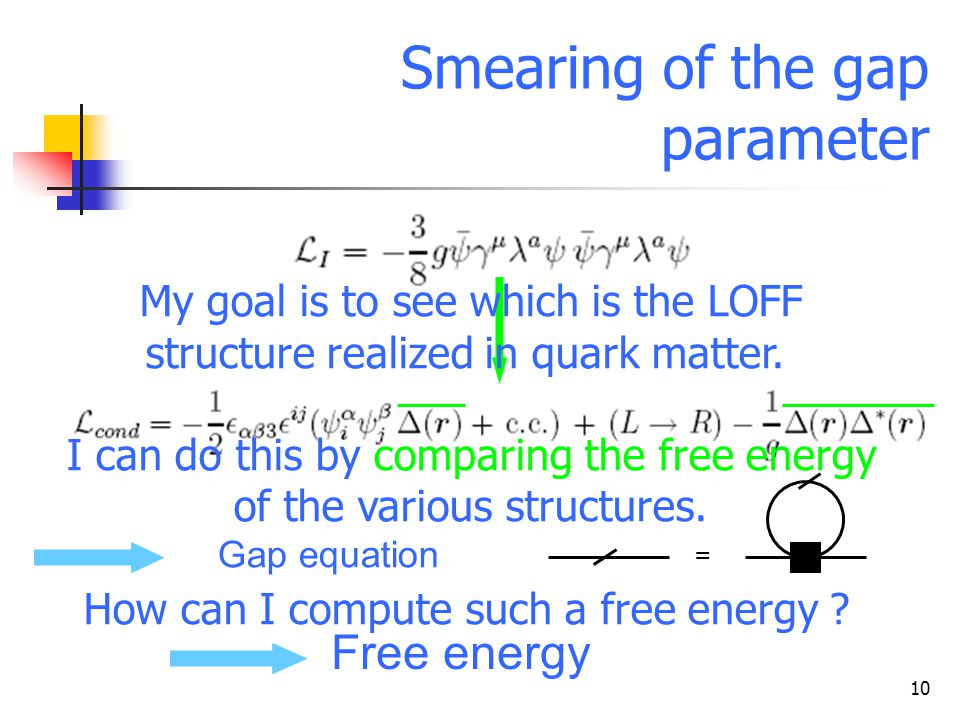 10 Smearing of the gap parameter Gap equation = Free energy My goal is to see which is the LOFF structure realized in quark matter.