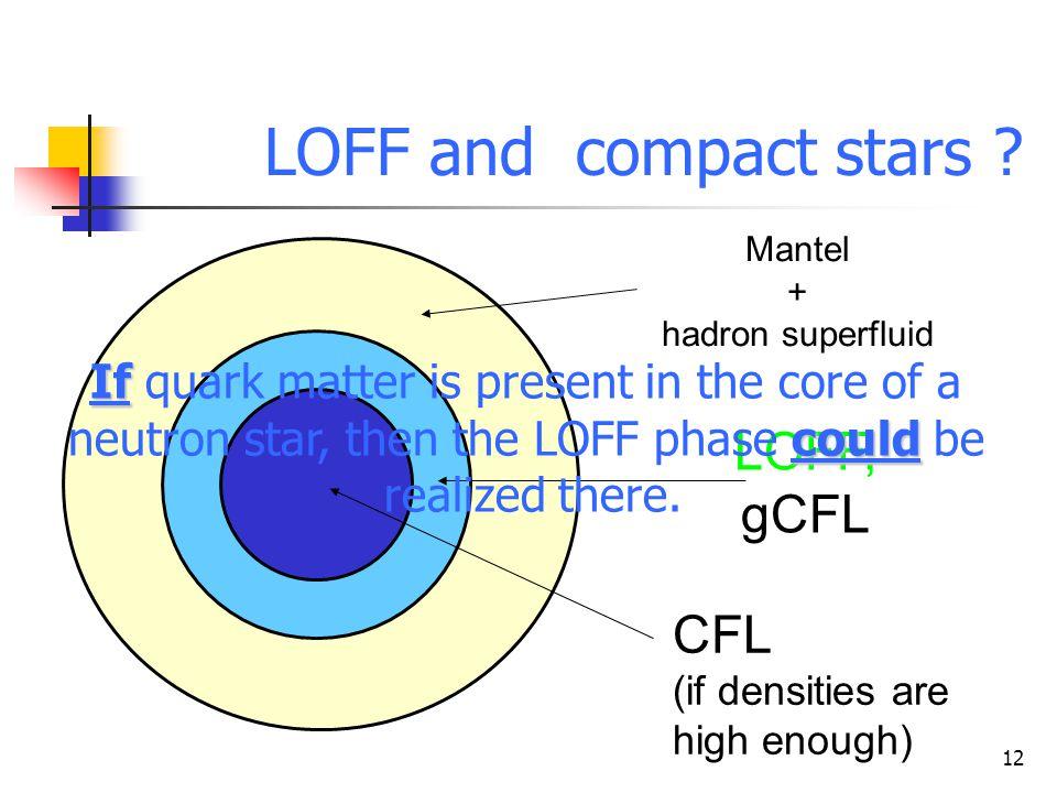 12 LOFF and compact stars .