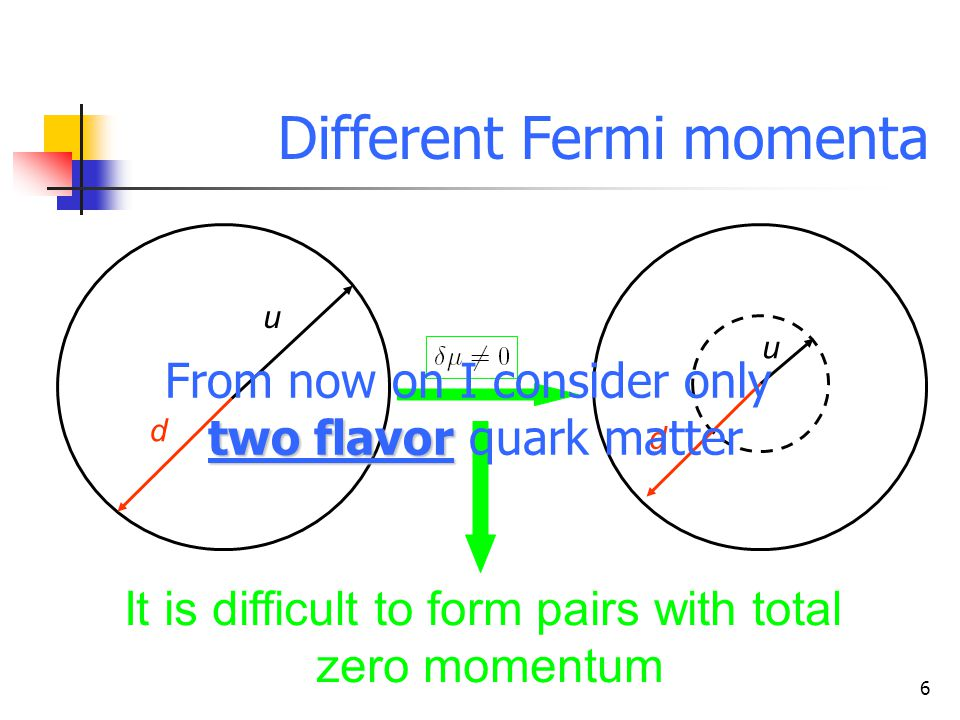 6 u d u d Different Fermi momenta It is difficult to form pairs with total zero momentum two flavor From now on I consider only two flavor quark matter