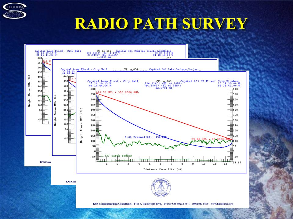 RADIO PATH SURVEY