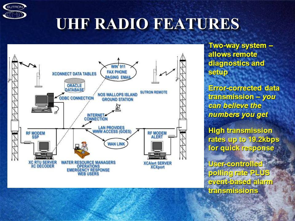 UHF RADIO FEATURES Two-way system – allows remote diagnostics and setupTwo-way system – allows remote diagnostics and setup Error-corrected data transmission – you can believe the numbers you getError-corrected data transmission – you can believe the numbers you get High transmission rates up to 19.2kbps for quick responseHigh transmission rates up to 19.2kbps for quick response User-controlled polling rate PLUS event-based alarm transmissionsUser-controlled polling rate PLUS event-based alarm transmissions