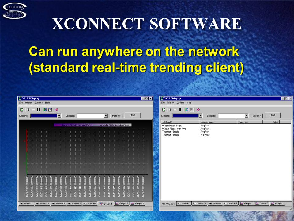 XCONNECT SOFTWARE Can run anywhere on the network (standard real-time trending client)