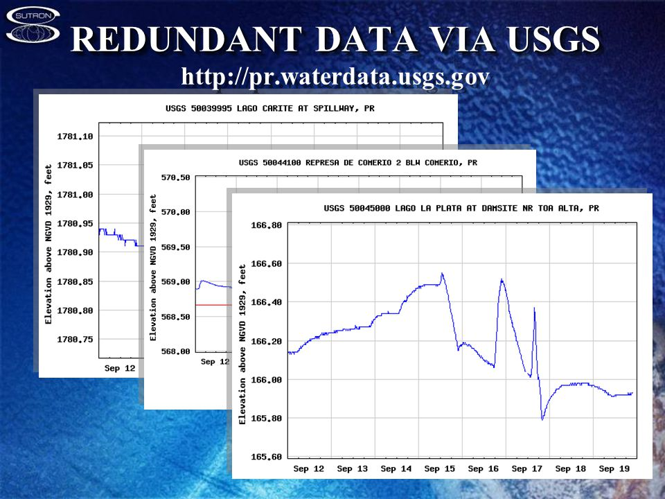 REDUNDANT DATA VIA USGS REDUNDANT DATA VIA USGS http://pr.waterdata.usgs.gov