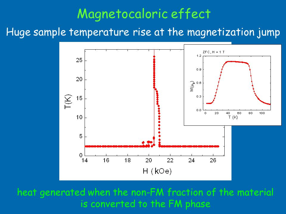 Magnetocaloric effect Huge sample temperature rise at the magnetization jump heat generated when the non-FM fraction of the material is converted to the FM phase k
