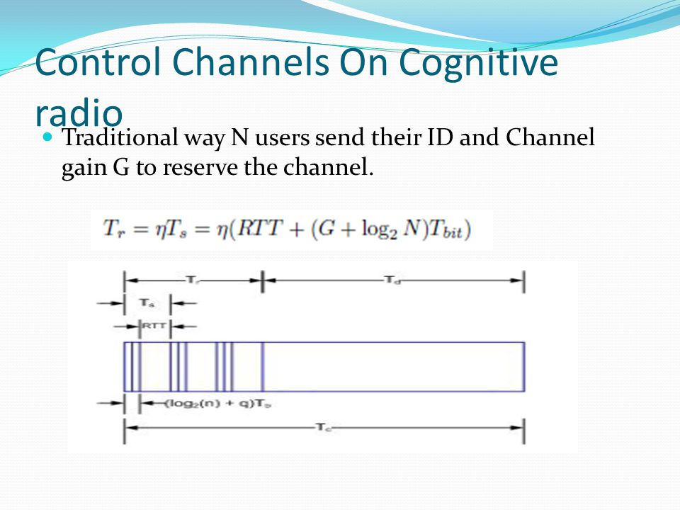 Control Channels On Cognitive radio Traditional way N users send their ID and Channel gain G to reserve the channel.