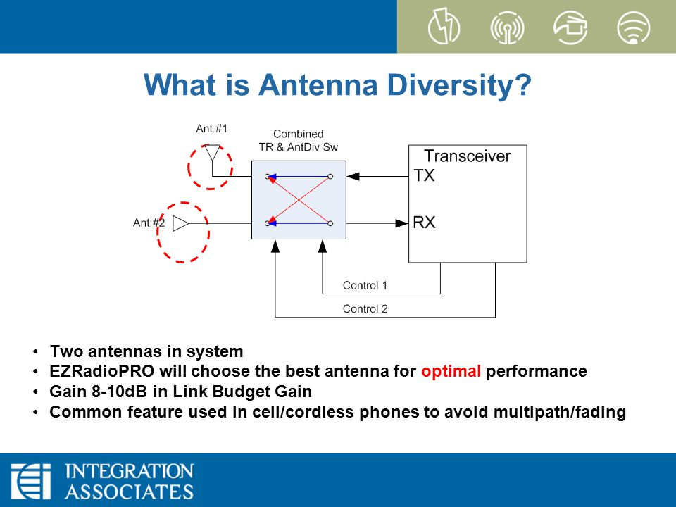 Page 18 CONFIDENTIAL EZRadioPRO What is Antenna Diversity? Two antennas in system EZRadioPRO will choose the best antenna for optimal performance Gain