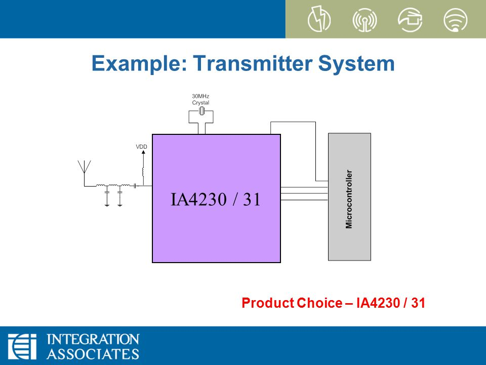 Page 25 CONFIDENTIAL EZRadioPRO Example: Transmitter System Product Choice – IA4230 / 31 IA4230 / 31
