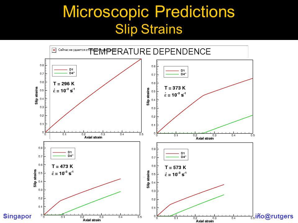 Singapore 2003 cuiti ñ o@rutgers Microscopic Predictions Slip Strains TEMPERATURE DEPENDENCE
