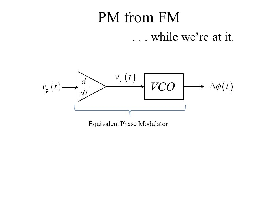 PM from FM... while we're at it. VCO Equivalent Phase Modulator