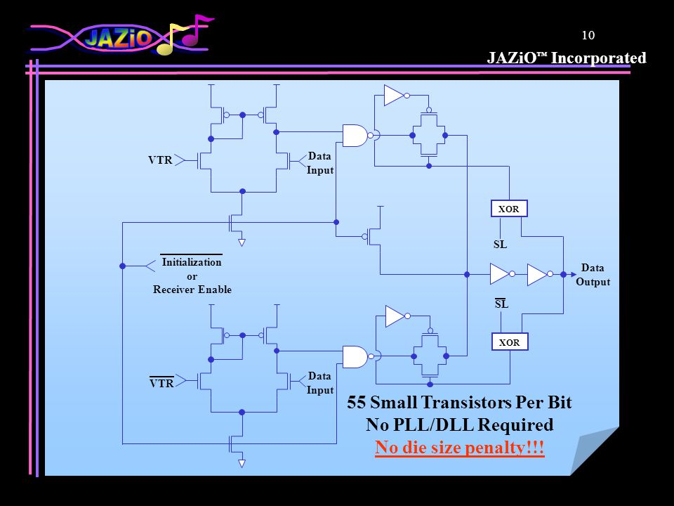 JAZiO ™ Incorporated 10 Data Output SL Initialization or Receiver Enable SL VTR Data Input Data Input XOR 55 Small Transistors Per Bit No PLL/DLL Required No die size penalty!!!