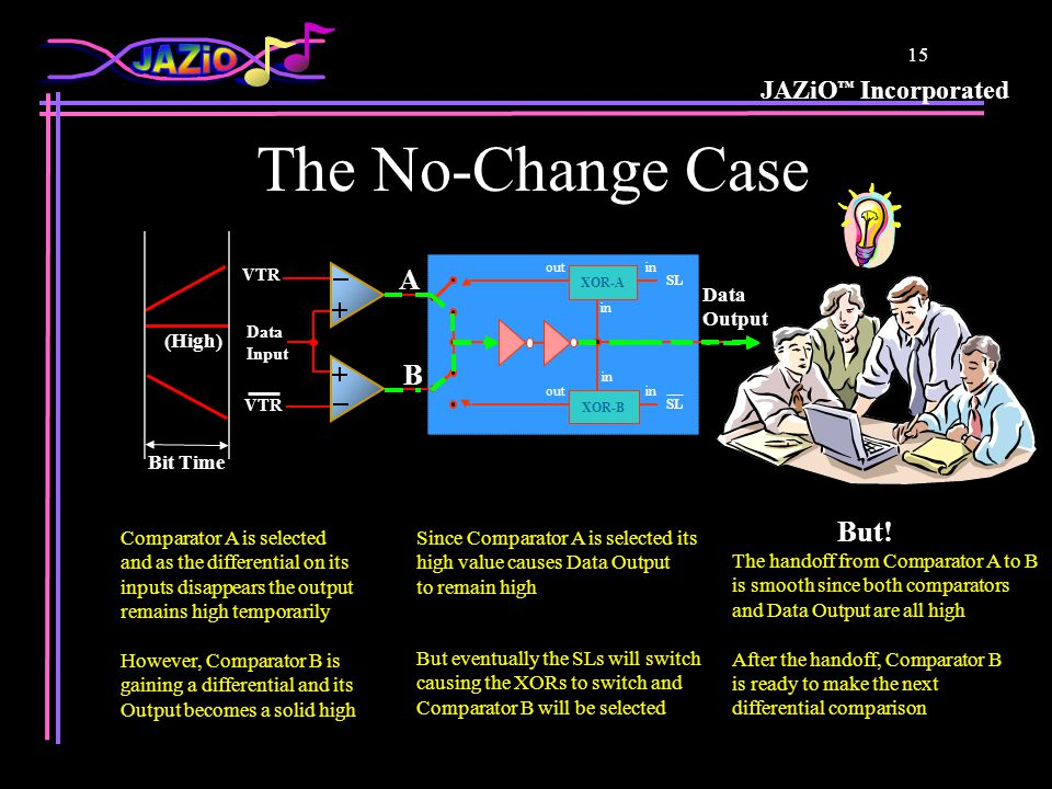 JAZiO ™ Incorporated 15 The No-Change Case But.