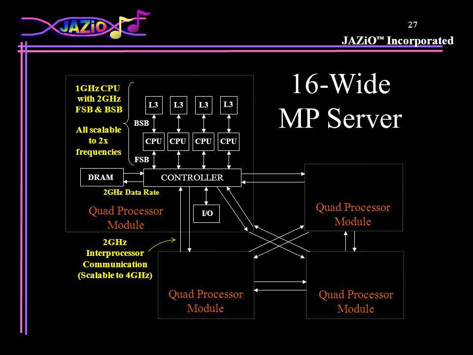 JAZiO ™ Incorporated 27 16-Wide MP Server L3 BSB CONTROLLER FSB CPU 1GHz CPU I/O DRAM 2GHz Data Rate Quad Processor Module 2GHz Interprocessor Communication (Scalable to 4GHz) Quad Processor Module CPU L3 CPU L3 CPU L3 with 2GHz FSB & BSB All scalable to 2x frequencies