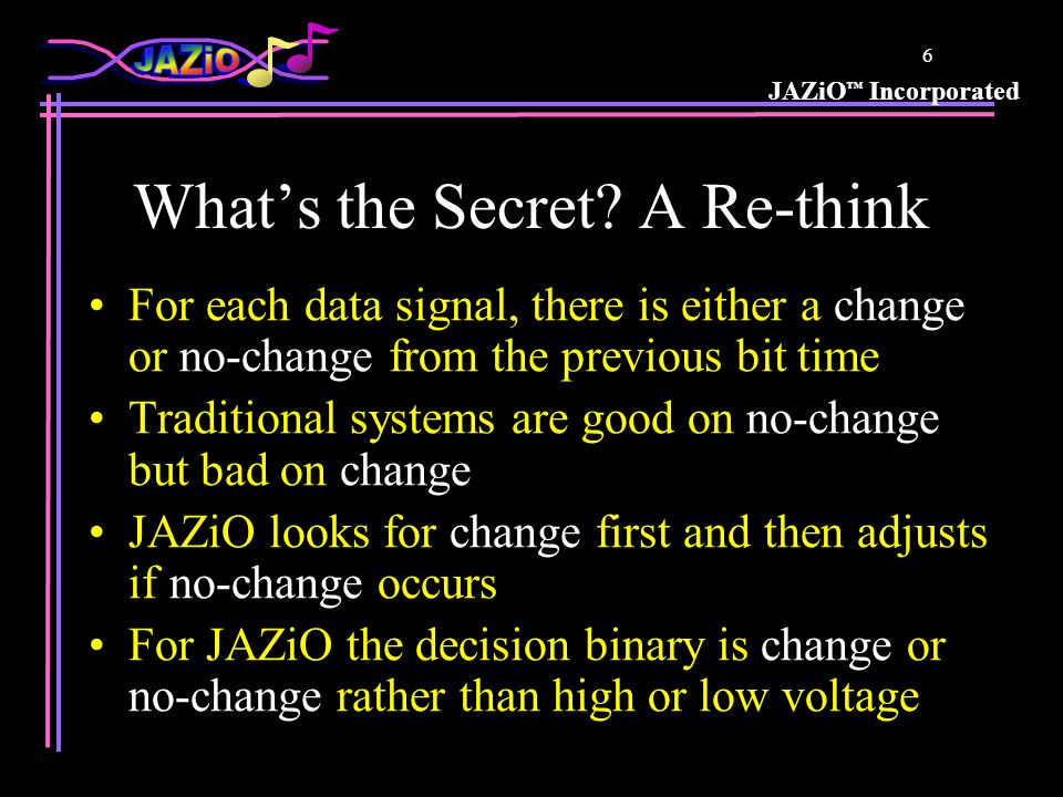JAZiO ™ Incorporated 17 Data Skew at Receiver Simulations show that width of Skew Band can be up to 40% of bit time VTR Data Input  500mV + 100mV - 150mV Recommended Skew band 1.25V/ns Bit time = 0.5ns