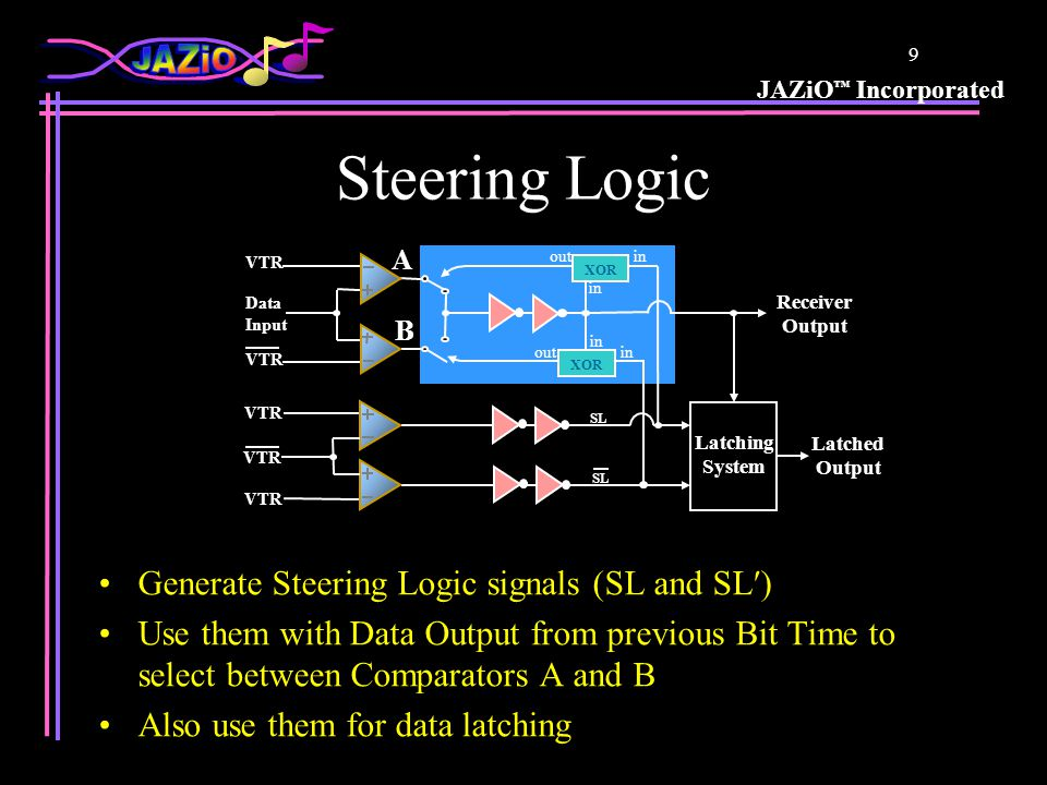 JAZiO ™ Incorporated 9 Steering Logic Generate Steering Logic signals (SL and SL) Use them with Data Output from previous Bit Time to select between Comparators A and B Also use them for data latching SL Receiver Output XOR in out XOR in out Data Input VTR A B Latching System Latched Output