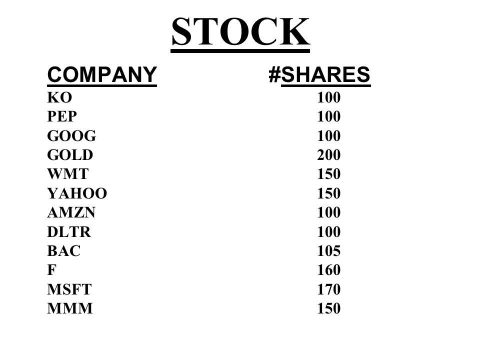 STOCK COMPANY#SHARES KO 100 PEP100 GOOG100 GOLD200 WMT150 YAHOO150 AMZN100 DLTR 100 BAC105 F160 MSFT170 MMM150